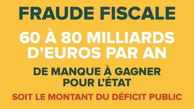La fraude et l'évasion fiscale représentent chaque année l'équivalent du déficit de l'État. #JLMRennes https://t.co/DBtSsAYtN7