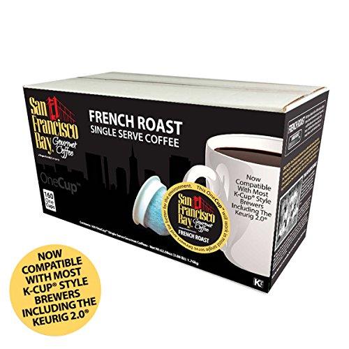 US #Grocery No.3 San Francisco Bay Coffee OneCup Single Serve Cups https://t.co/cs8m8xA7uw https://t.co/kIE2QOp8C9