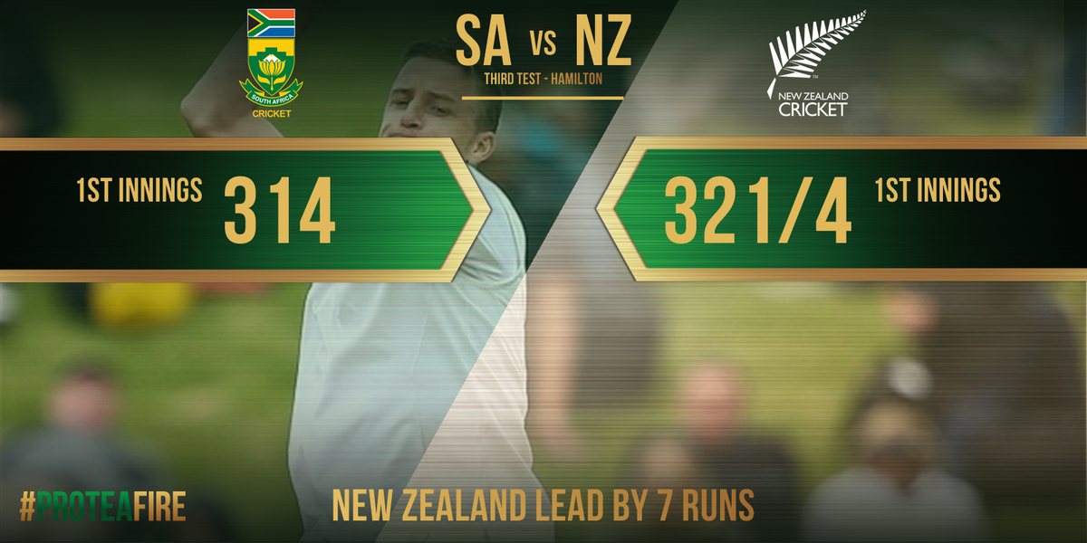 End of the third day at Seddon Park and it's been mainly good for NZ, until the three late wickets for SA #NZvSA