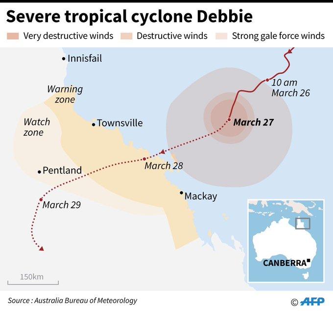 Thousands evacuated as 'monster' cyclone bears down on Australia https://t.co/Ta0wRdKZJj