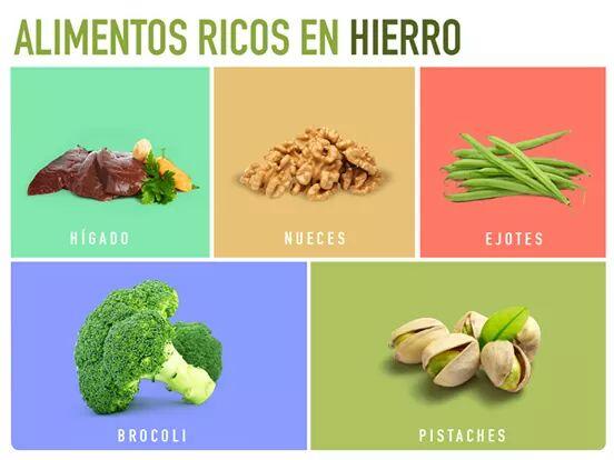 Alimentos ricos en calcio hierro cido f lico y vitamina c - Hierro alimentos que lo contienen ...
