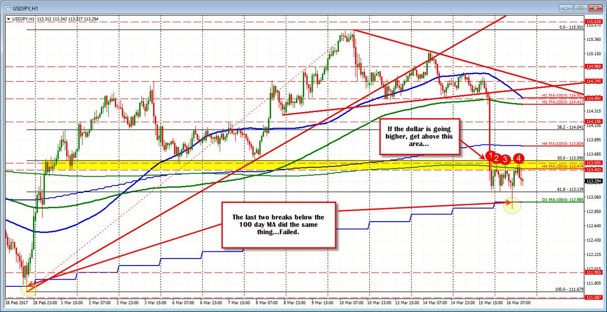 Greg firman weekly forex outlook