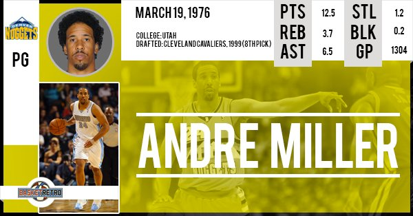 Happy Birthday Andre Miller !