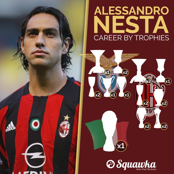 Happy 41st birthday, Alessandro Nesta!  He had an unbelievable career.