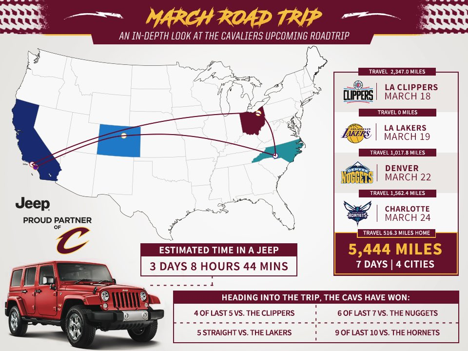 5,444 miles!   Find facts & figures from our upcoming road trip in our @Jeep Infographic.   #DefendTheLand https://t.co/oRTL4OWdpd