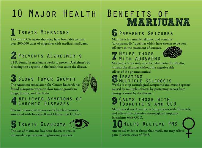 Marijuana is medicine, NOT a crime 💚 https://t.co/rkugN7ewjW