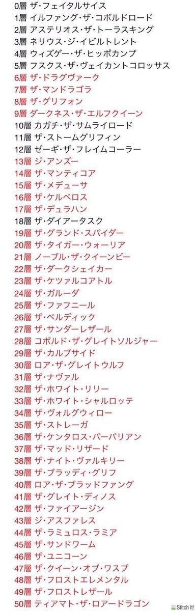 【ソードアートオンラインアインクラッド】第0層~100層までのアインクラッドボスモンスターの正式な名前#SAO