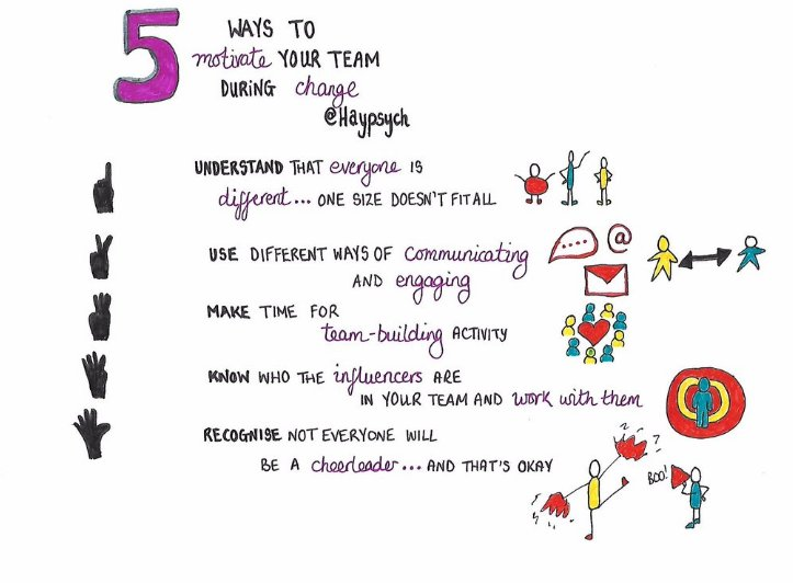 Five ways to motivate your team during change by @Haypsych https://t.co/zhfMKyMlqd