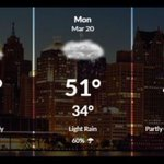 Drying out, still cloudy while cool Sunday