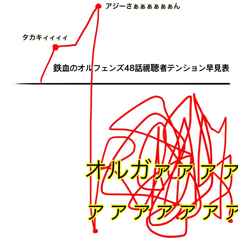 #g_tekketsu鉄血特有の上げて落とすスタイル