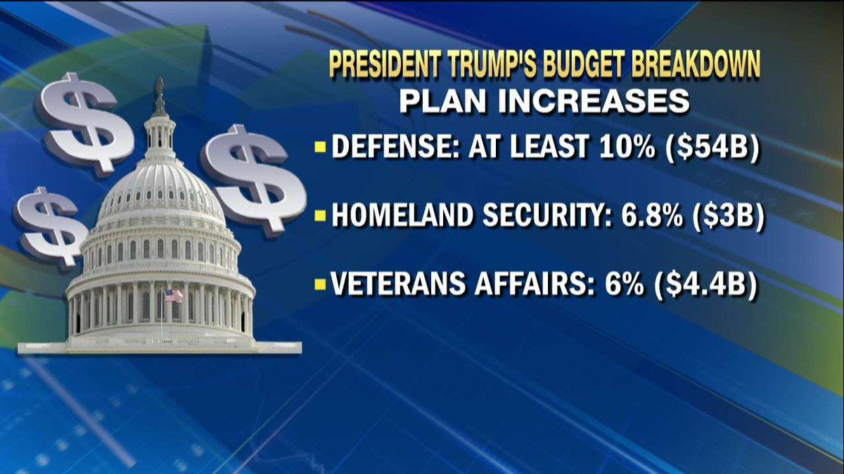 .@POTUS's budget breakdown - plan increases: https://t.co/xs3KqVzD02