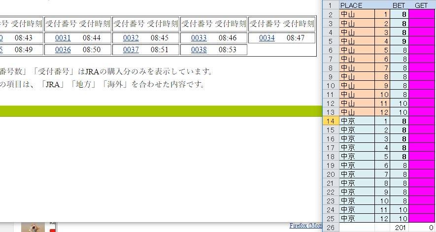 おっし ( • ̀ω•́ )ひとまず中京1~5R 中山1~4R  合計9Rの仕込完了!いずれも狂気の万馬券満載です!午後