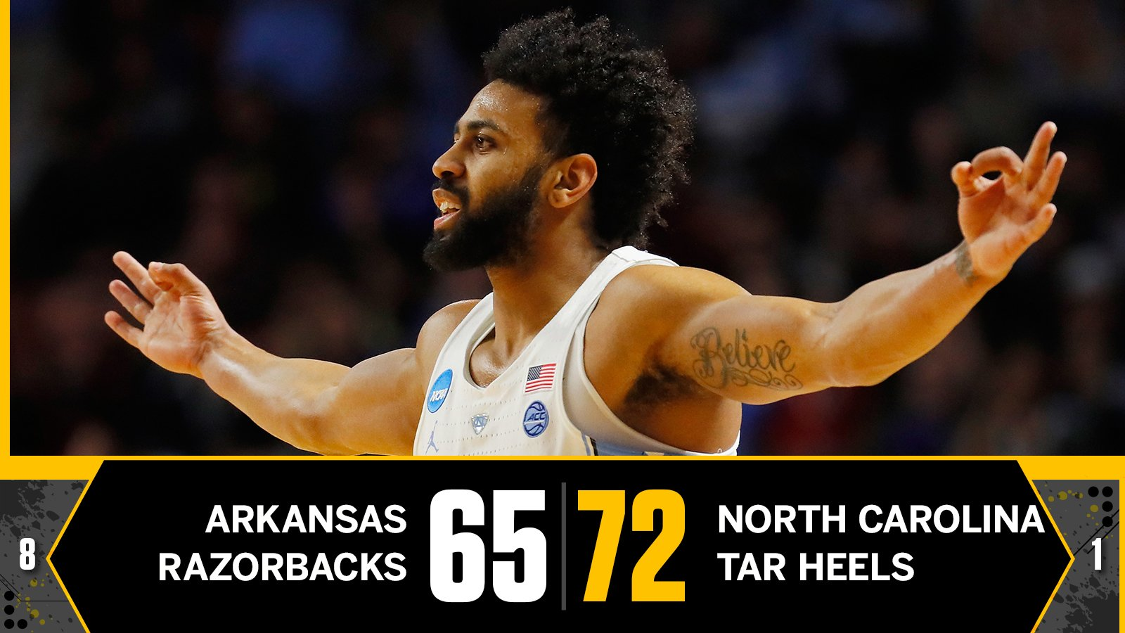 Phew!  North Carolina survives a huge scare against 8-seed Arkansas, advances to face Butler in the Sweet 16. https://t.co/NIsaH9Lzyo