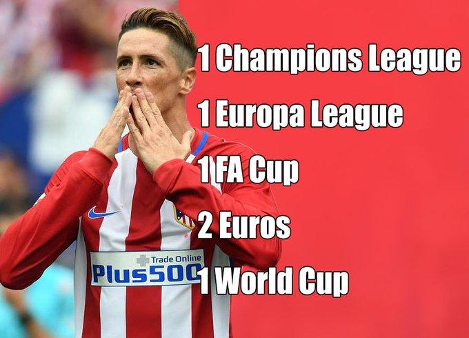 Happy birthday, Fernando Torres!  The Atletico Madrid striker turns 33 today.