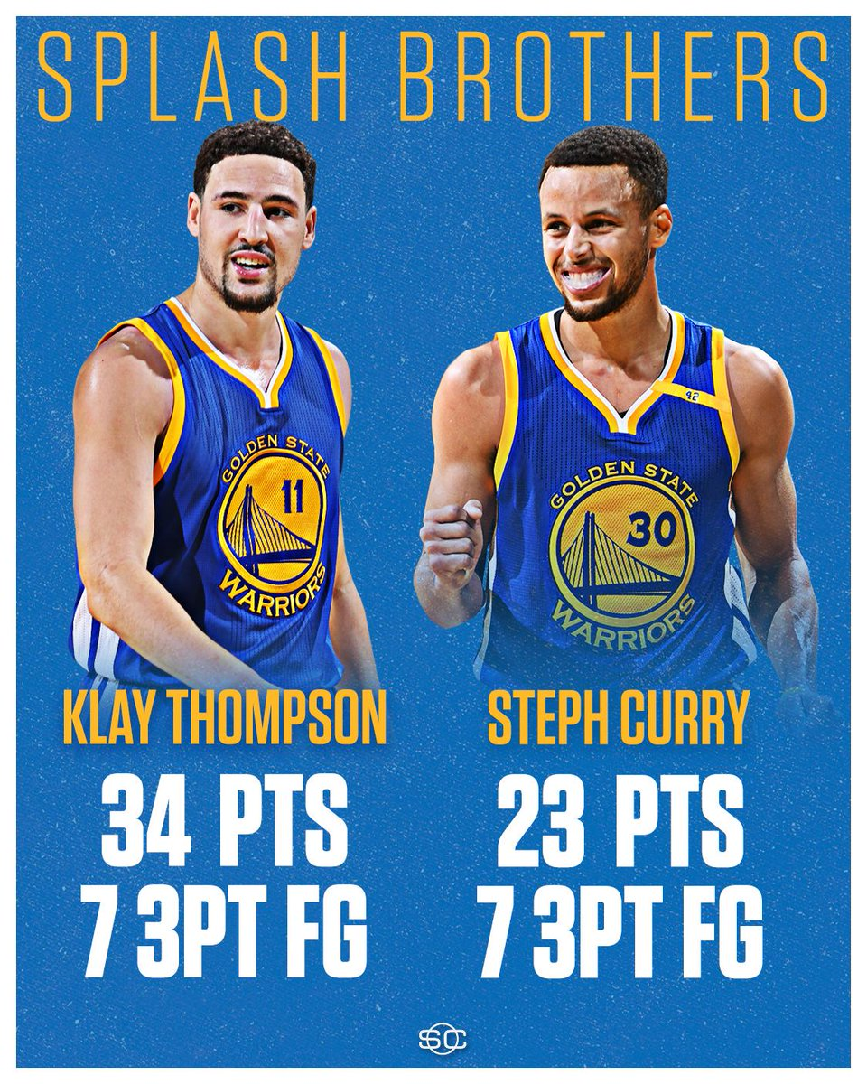 Steph Curry and Klay Thompson 57 Pts OKC's starting five 53 Pts