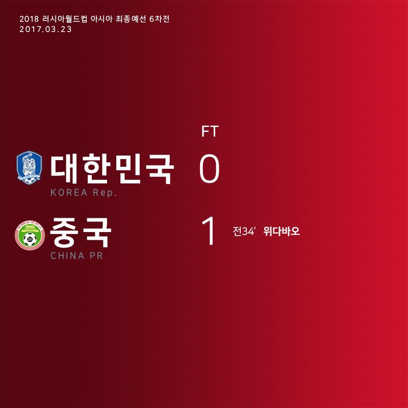 경기 종료, 대한민국 0-1 중국  #대한민국v중국