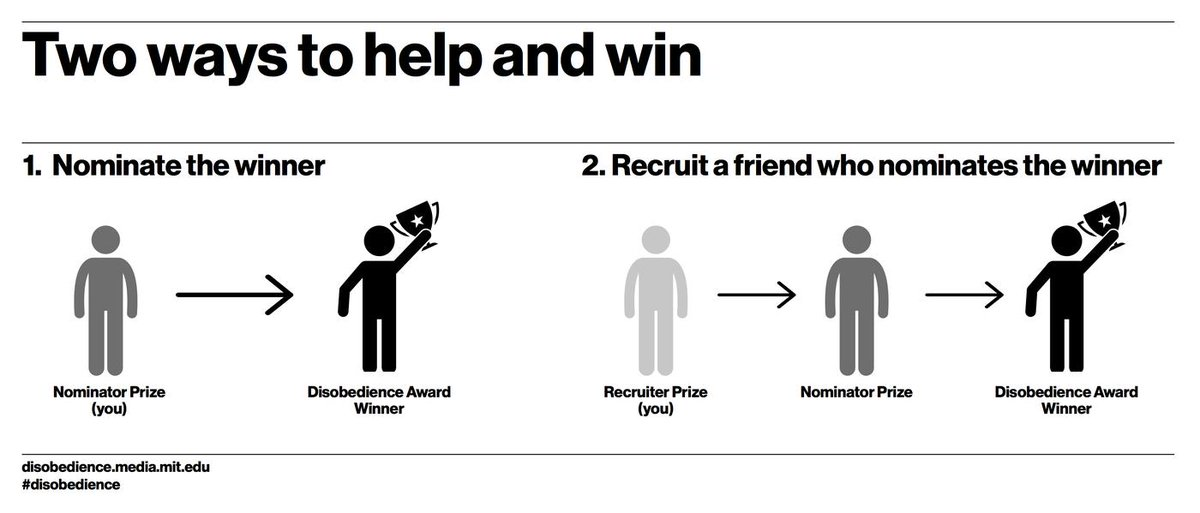 Crowdsourcing #disobedience: @scalablecoop on recruiting far-reaching nominators for the Disobedience Award https://t.co/zUL7RnnQEE