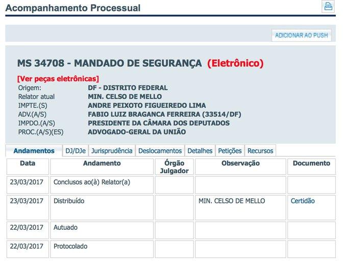 Ó lá: dep André Figueiredo (PDT/CE) entra com mandado de segurança no STF contra projeto de terceirização. Relator: min Celso de Mello 👀