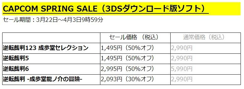 CAPCOM SPRING SALE開催中です。3DSダウンロード版「逆転裁判123」「逆転裁判5」「逆転裁判6」「大逆