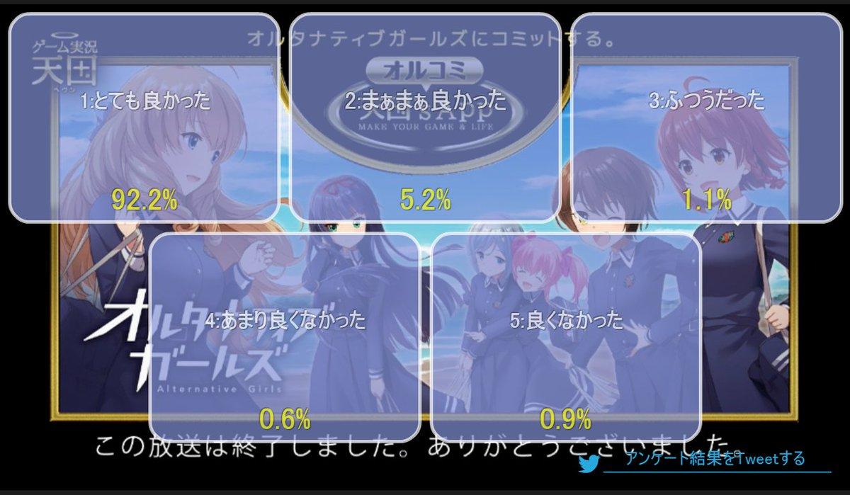【ニコ生】「【アニメジャパン出張】オル…」 今日の番組はいかがでしたか? とても良かった(92%) まぁまぁ良かった(5