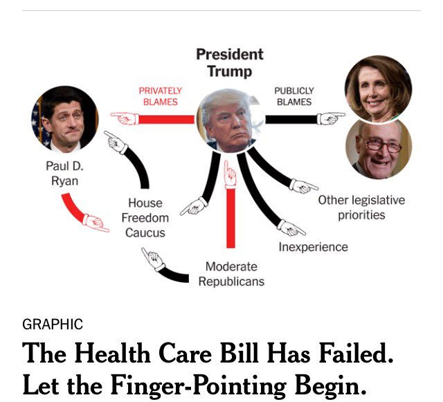 .@nytimes Are the tiny hands in this infographic drawn to scale?