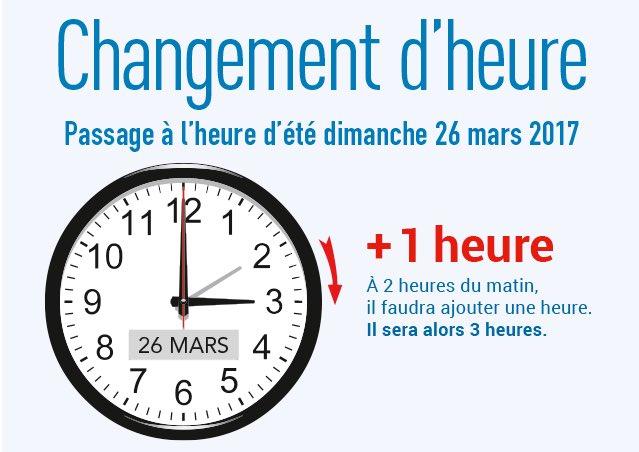 Information pratique pour @FrancoisFillon afin qu'il mette à l'heure ses montres dispendieuses (et généreusement offertes) ce week-end :