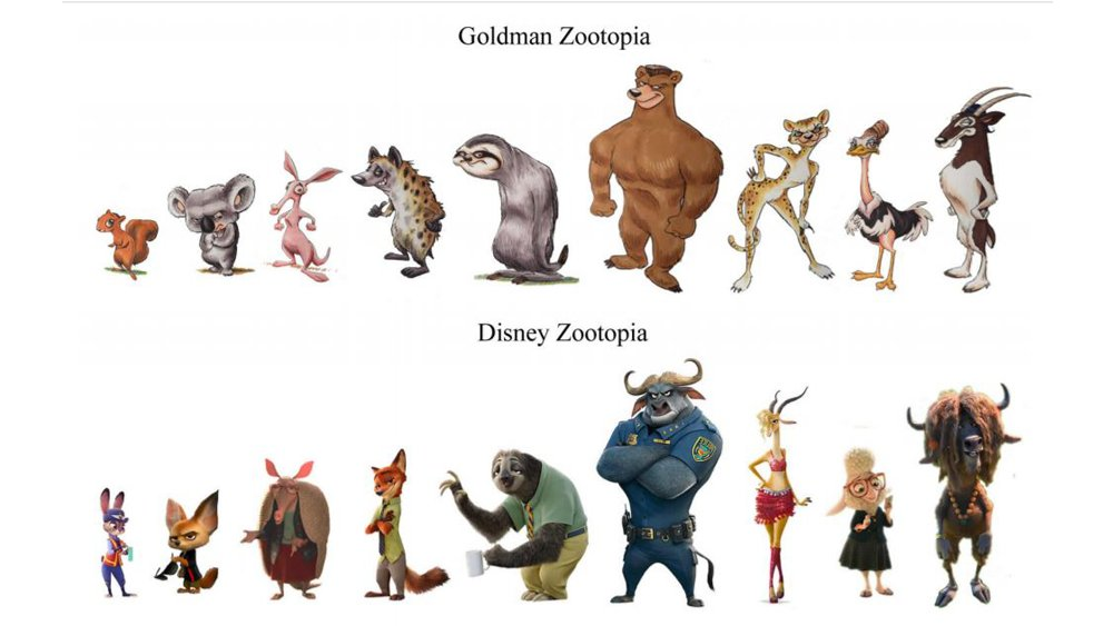 Disney accused of stealing #Zootopia from screenwriter Gary Goldman https://t.co/R74TzTRGvP
