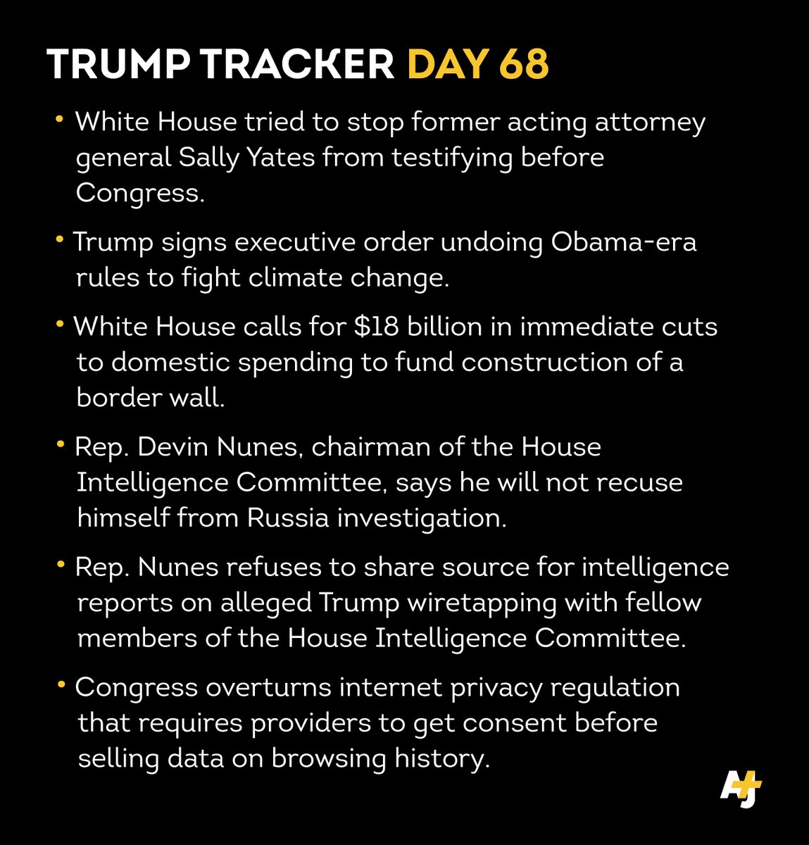 Trump Tracker, Day 68: Remember Sally Yates? https://t.co/U3EMIWhX1j