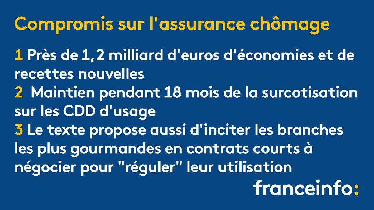 Assurance chômage : accord trouvé entre les syndicats et le patronat https://t.co/rFU3ket2Sb
