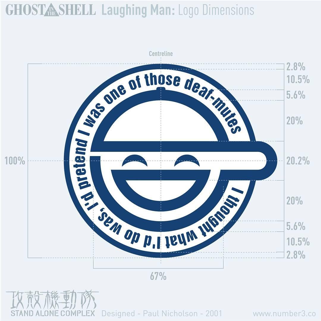 『攻殻機動隊』笑い男の誕生秘話! Aphex Twinも手がけたデザイナー #kai_you 神山健治さんがポール・ニコ