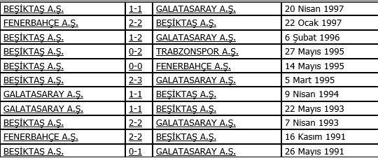 Yönettiği Derbiler  @ahmetcakar1 Ölünce Pamuğu Tıkamak Beşiktaş'lıların Hakkıdır https://t.co/GmL8P7jTG1