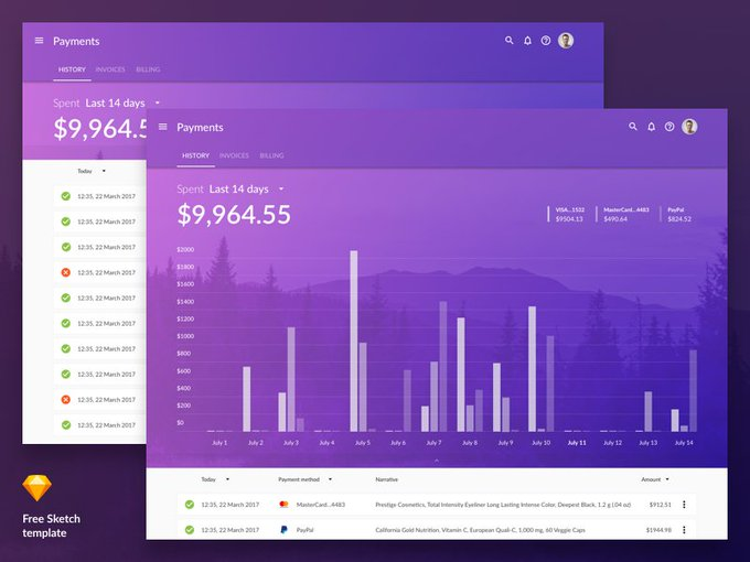 Payment history   Template by jternicki freebie
