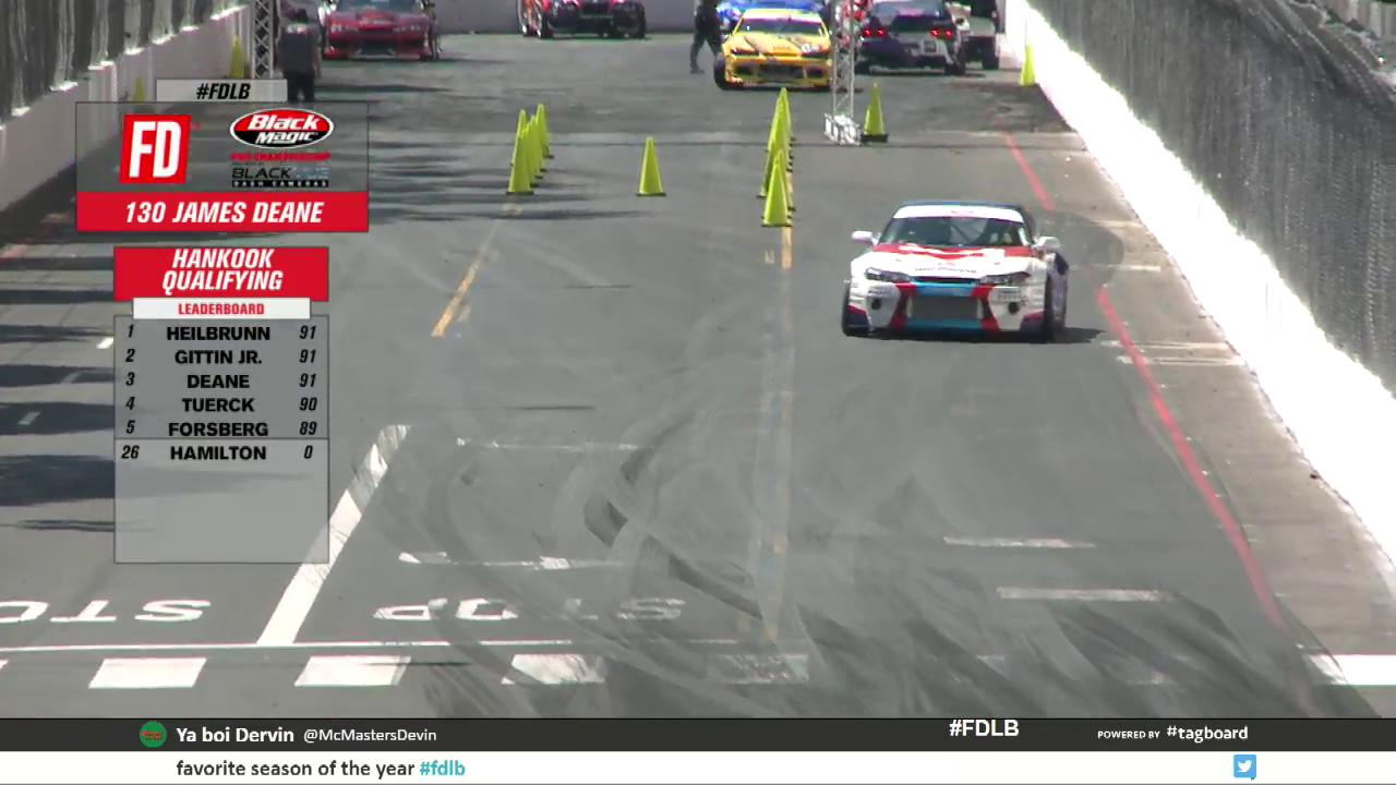 James Deane Qualifying run #2- #FDLB - Score 96 - Watch Live!  https://t.co/HNSABOGZOE https://t.co/UzFBlnQIr8