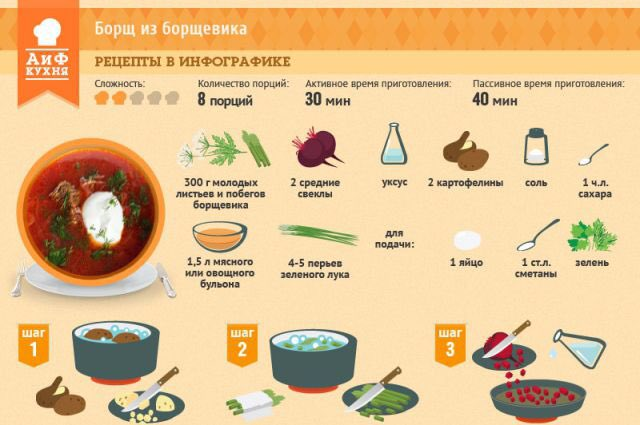 Стол 5 диета при панкреатите рецепты с