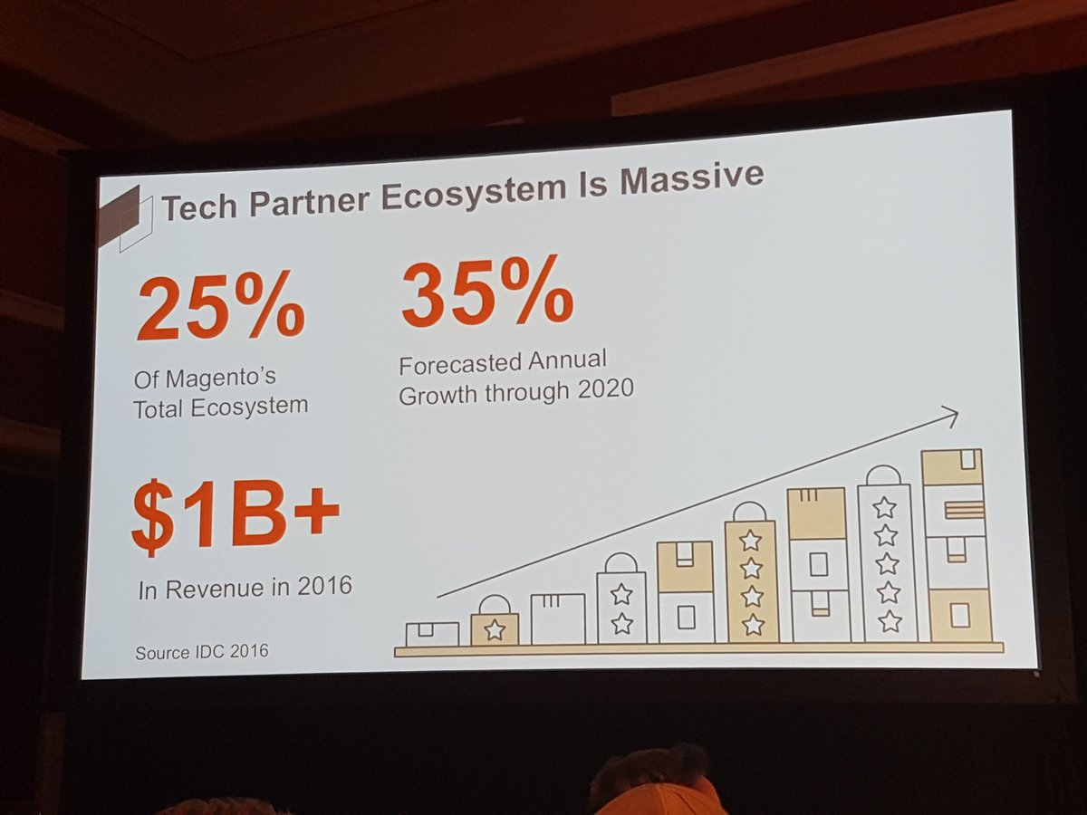 netz98: The @magento ecosystem grows... #magentoimagine https://t.co/XgrdQ6k7Pb
