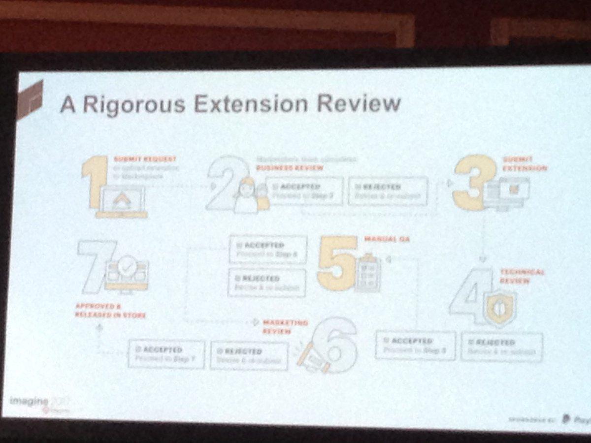 SheroDesigns: A Rigorious Extension Review  #magento #Magentoimagine https://t.co/3BcVqeS55z