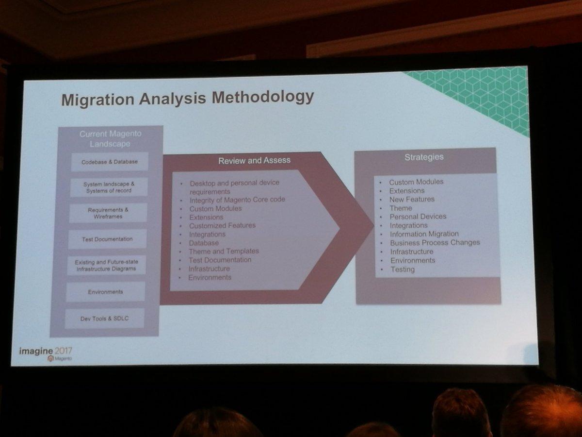 afoucret: #Magentoimagine ecg process to analyze a Magento 1 to Magento 2 migration https://t.co/WVTNEIvS2y