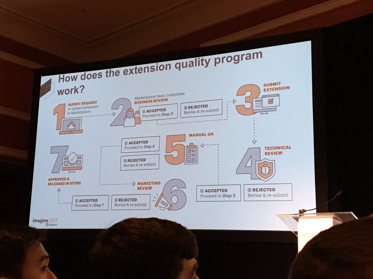 DigitalPianism: EQP process step by step #Magentoimagine https://t.co/41rB2Nxbeb