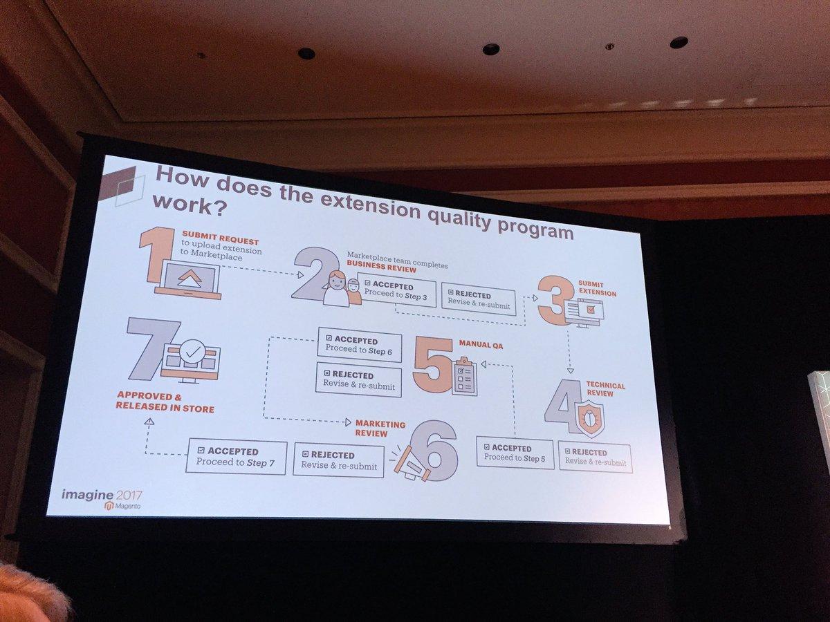 OSrecio: How does extension quality program work? #Magentoimagine https://t.co/Uxb1er3eKh
