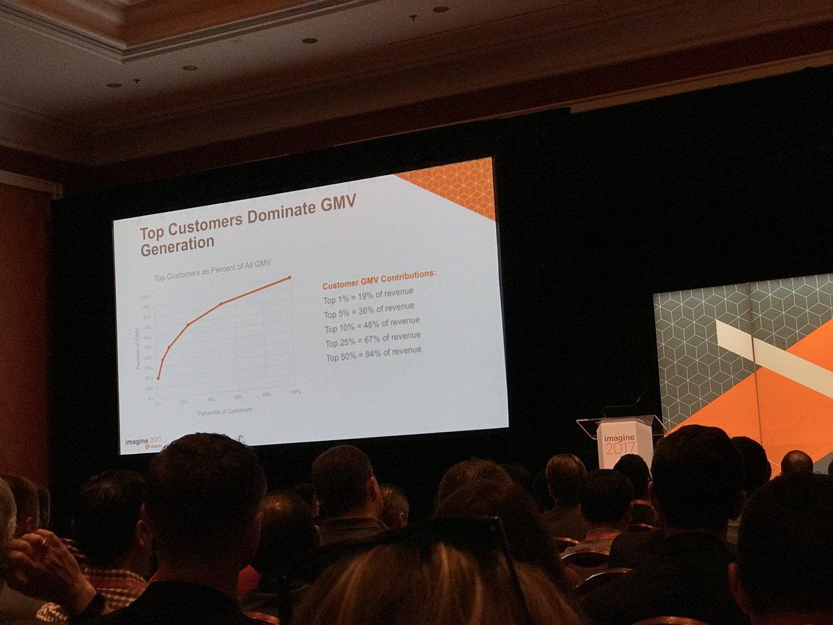 "wearejh: ""The top 1% of customers on average contribute 19% of your revenue"" @robertjmoore #MagentoImagine https://t.co/wIRK0TwlG8"
