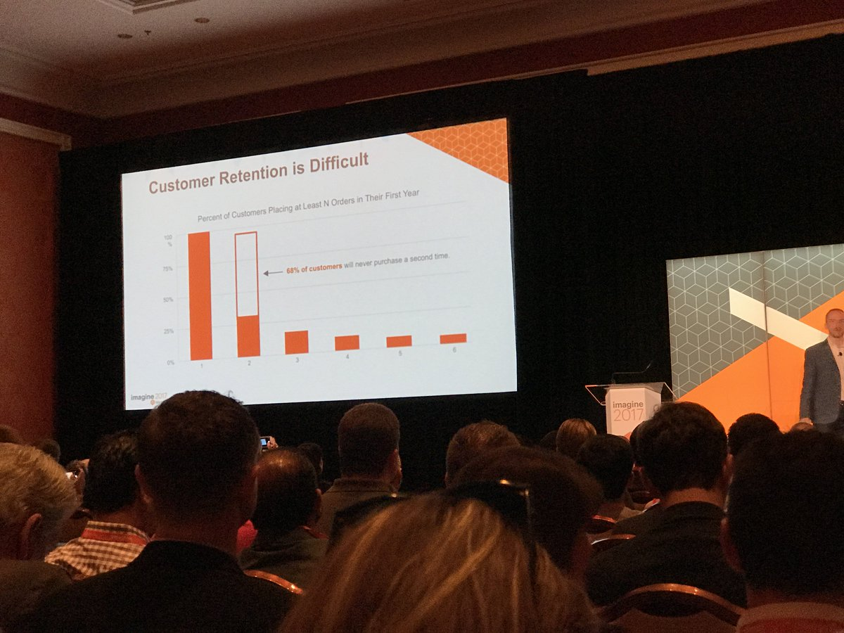 "wearejh: ""68% of customers will not purchase a second time"" @robertjmoore #MagentoImagine https://t.co/Yhl0ocBuvD"