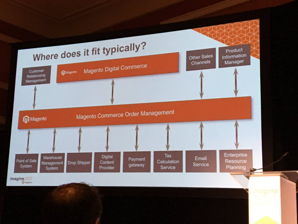 DigitalPianism: Trying to figure out what omnichannel means with @lfolco #realmagento #magentoimagine https://t.co/qF2hNmTVyp