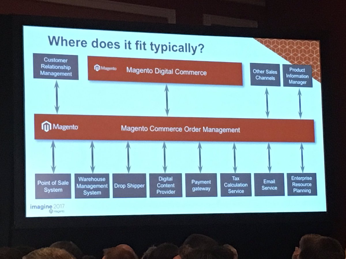 alexanderdamm: Different fields of application of #magento Commerce Order Management #mcom #magentoimagine https://t.co/cXjqqB9umK