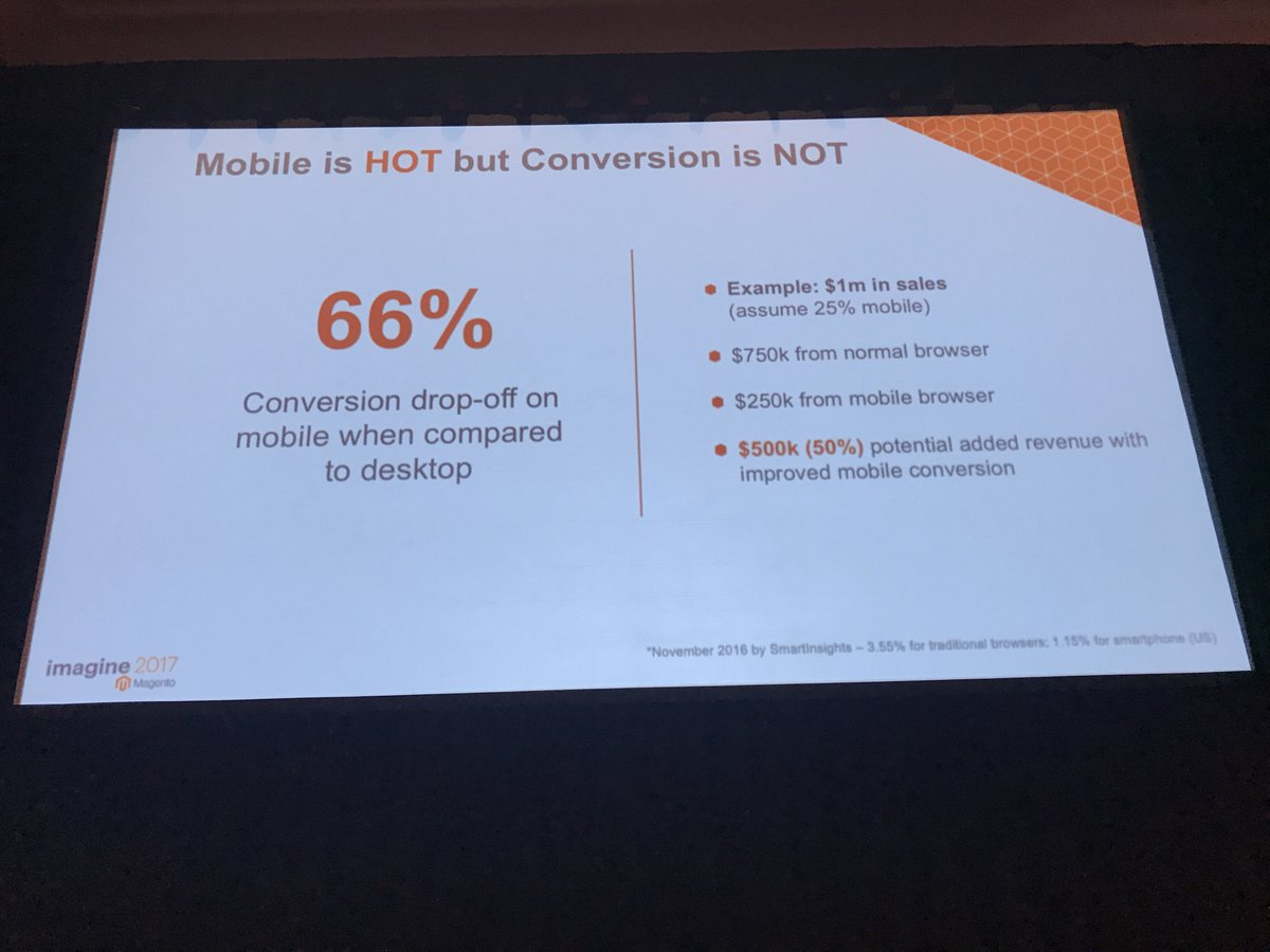 "wearejh: ""66% conversion drop-off on mobile when compared to desktop"" @benmarks #MagentoImagine https://t.co/tWmS8GoCzG"