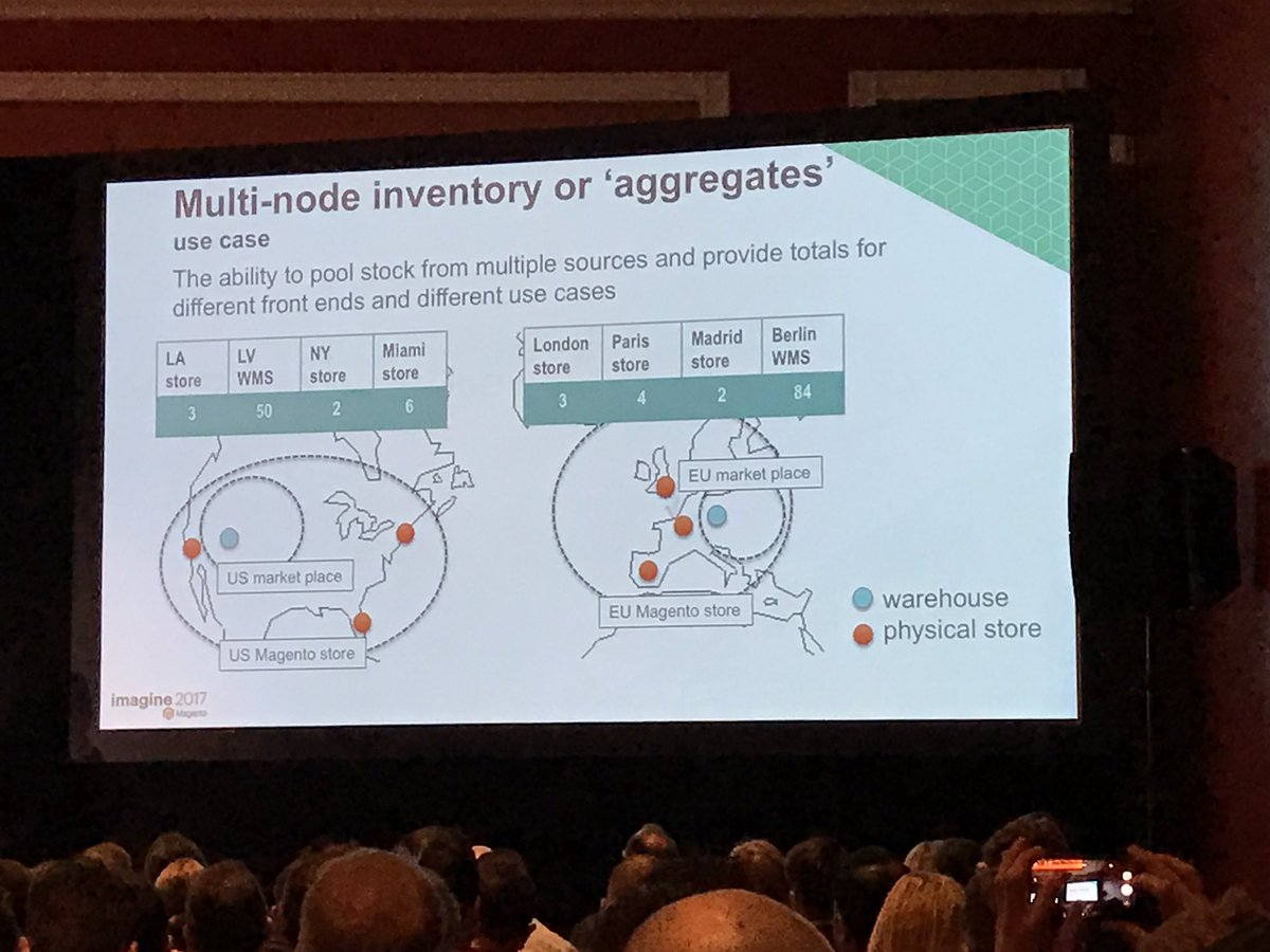 wearejh: Solving multi-node inventory with Magento Commerce Order Management #MagentoImagine https://t.co/Nu1Hrao6Bh