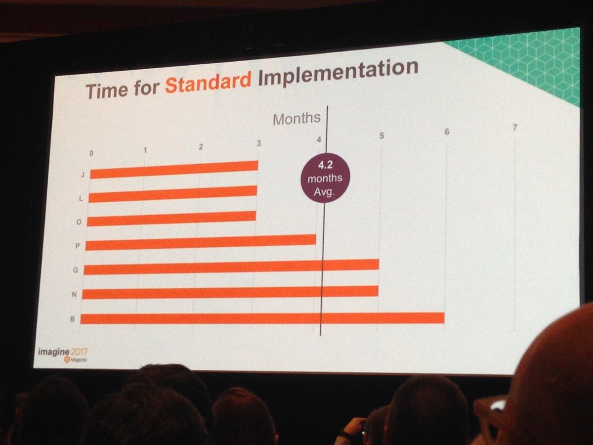SheroDesigns: Time for standard implementation 4.2 months for #magento2 #magentoimagine https://t.co/bBoggpz0bz