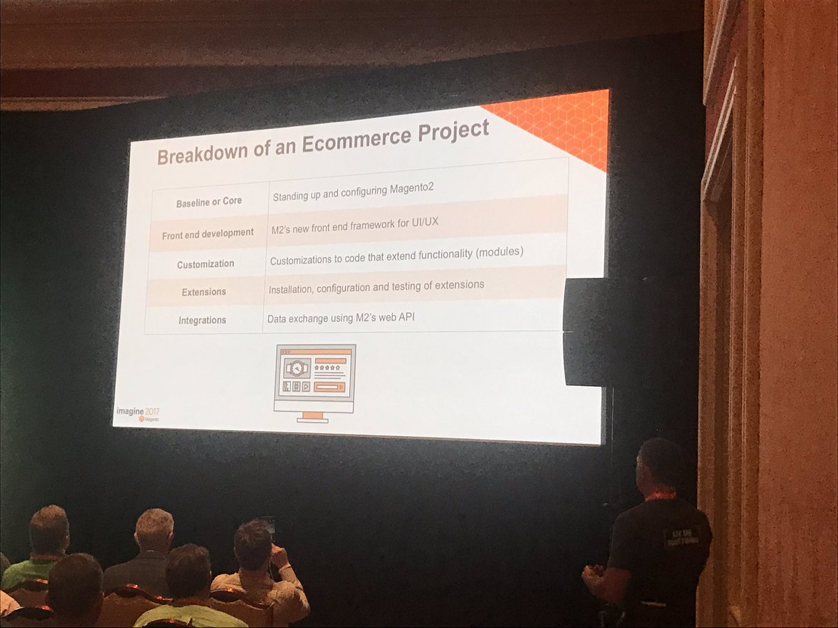 yairspitzer: Interesting session on Total cost of M2 upgrade. #Magentoimagine  @Inviqa ... very interesting numbers ... https://t.co/nNVSYJ9RGT