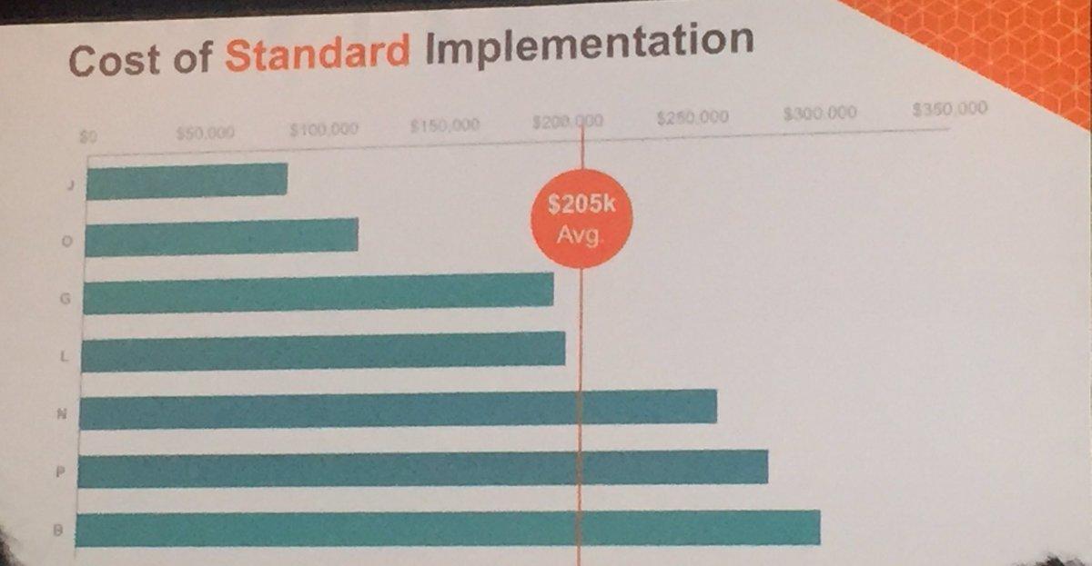 vitkomkov: #Magentoimagine implementation cost  #magento2 https://t.co/AuBBYt6zds