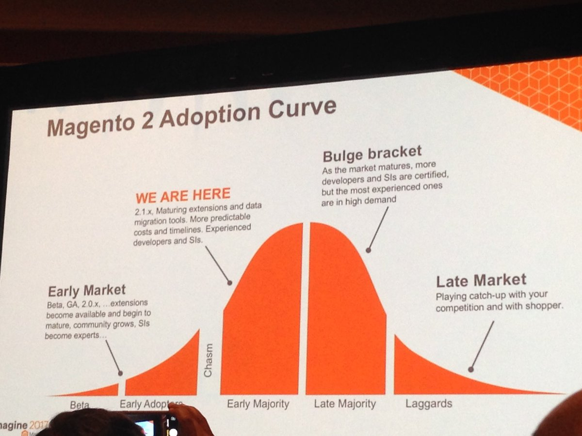 SheroDesigns: #magento2 has passed the 'chasm' thanks to early adopters #magentoimagine https://t.co/rY3DiTFsHo