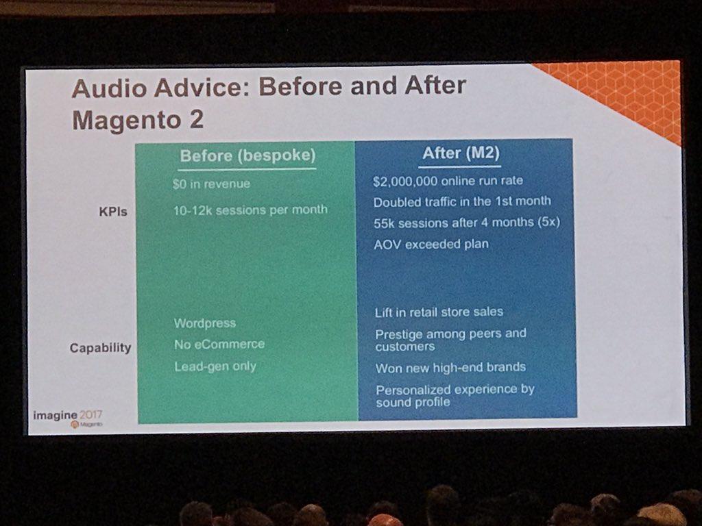 chetg21: Great KPIs seen by @AudioAdvice on @magento2  #Magentoimagine https://t.co/zjsL05Rdv3